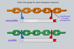 chain inspection gauge