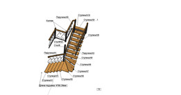 stairs - Recent models | 3D CAD Model Collection | GrabCAD