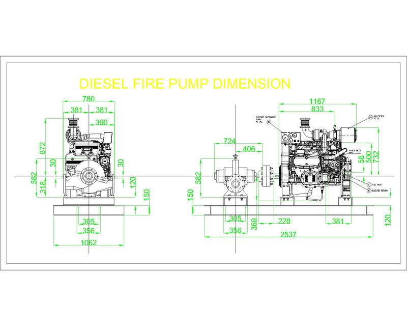 2D Diesel Fire Pump | 3D CAD Model Library | GrabCAD