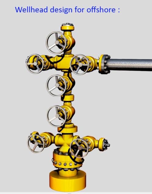 Wellhead | 3D CAD Model Library | GrabCAD