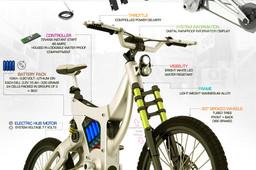 T-Bone Electra bicycle