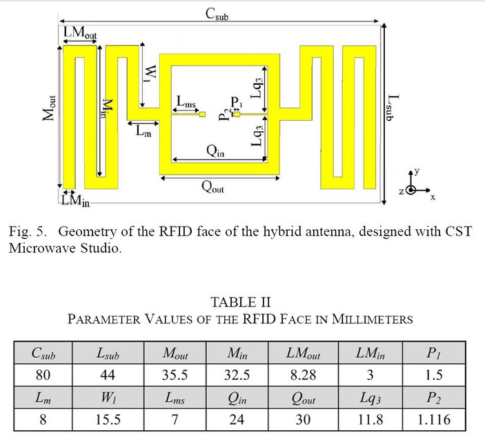 UWB RFID Hybrid Antenna | 3D CAD Model Library | GrabCAD