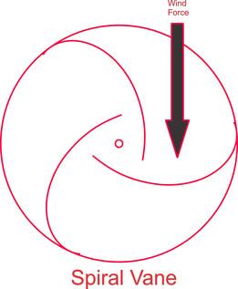 Wind turbine Spiral