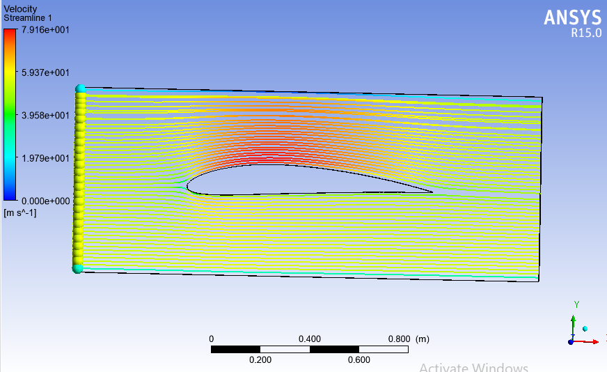 Wind Tunnel Testing of NACA 4412 | 3D CAD Model Library