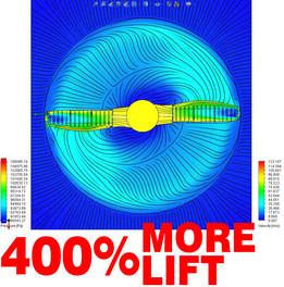 Propeller Design Concept Improved 400% Lift