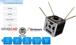 Cubesat for additive manufacturing