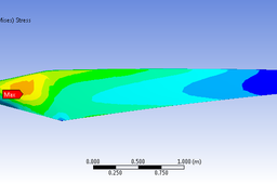 video of equivalent Vonmises stress in blade-NACA9417 (solved by ANSYS)