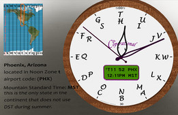 Co-operative Clock - Adapted Universal Time (UTA) with Letter & Meridiem Format Time