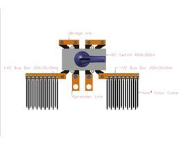 DC Switch 400A Telergon