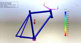 Factor of Safety Analysis of a Bike Frame