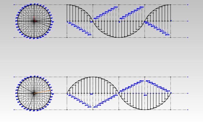 Gráfico da função Seno e Cosseno, em 10 em 10°
