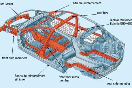 australian design rules passenger vehicles part 3 pdf