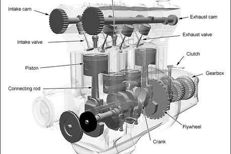 grabcad rh grabcad com Maruti 800 Accessories maruti alto 800 engine diagram