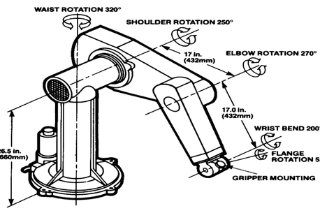 Wind Turbine Schematic Drawing also Robot Hand Diagram in addition Servo Motor Wiring Diagram also Index123 furthermore 23km K. on stepper motor wiring diagram