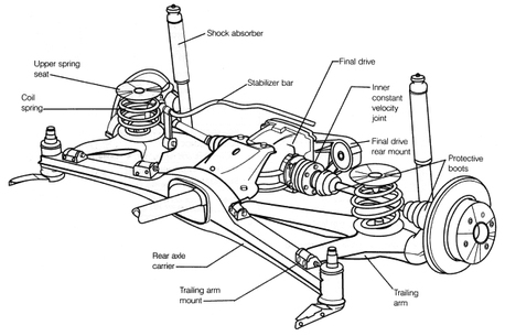 Trailing Link Rear Suspension on 2007 gmc yukon front suspension diagram